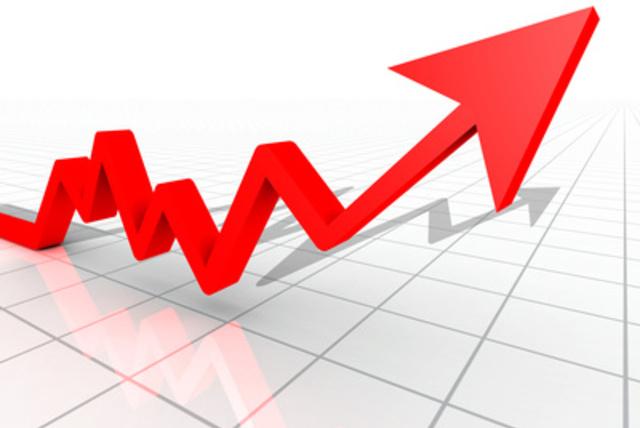 IPSA ya suma siete sesiones al alza y alcanza los 4.256,38 puntos
