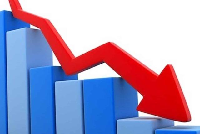 Prevén que PIB caerá en 2,2% en 2020
